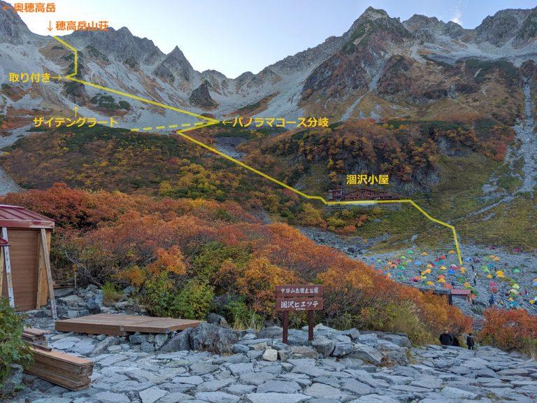 涸沢から穂高岳山荘へのルート
