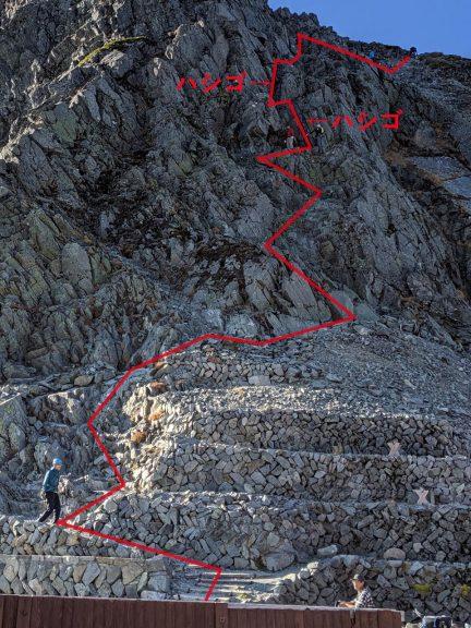 穂高岳山荘直後のルート