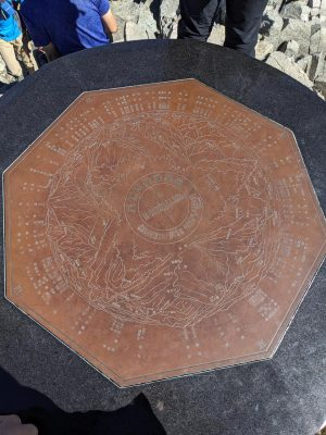 奥穂高岳展望図